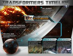 #TransformersFOC takes place as Cybertron is destroyed. Find out how things got so bad in this storyline infographic
