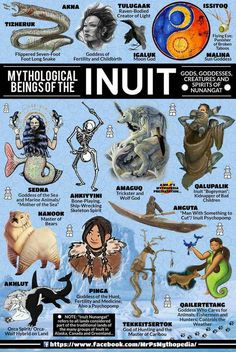 Mythological Beings of the Inuit Infographic - A selection of amazing mythological creatures, gods and beings from the INUIT pantheon! Magical Creatures, Fantasy Creatures, Beltaine, World Mythology, Mythology Books, Roman Mythology, Greek Mythology, Art Du Monde, Myths & Monsters