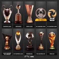 FIFA : The main football competitions Fifa Football, Retro Football, Football Soccer, Table Football, Football Images, Football Pictures, Soccer World, World Football, Bola Nike