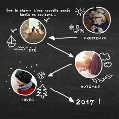 Rétrospective illustrée de l'année passée. Racontez votre histoire sur fond de tableau noir et intégrez les photos qui ont fait votre année ! Vous ferez plaisir à coup sûr avec cette carte de voeux originale et amusante créée par Popcarte.