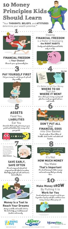 I recently saw this infographic from iluvlearning.com and it was created by MoneyMax.ph. It's all about the 10 Money Principles Kids Should Learn.