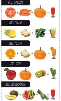 Diferentes juguitos para diferentes tipos de piel! Cual es el tuyo?  www.mujerholistica.com