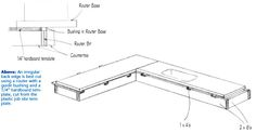 DIY Solid Surface Countertop Installation - Extreme How To