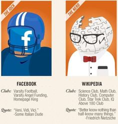 Infographics Is Social Media Ruining Students