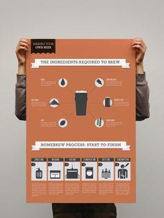 Bier Schnobbes Brewing Company by Matt Anderson, via Behance Matt Anderson, All Beer, Best Beer, Beer Infographic, Beer Ingredients, Company Profile Design, Make Your Own Beer, Beer Poster, Home Brewing Beer