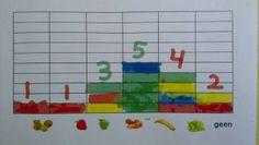 In een staafgrafiek bijhouden welk fruit kleuters mee hebben genomen naar school. Grappig!