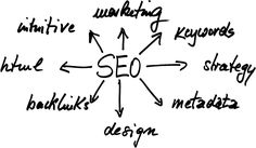 seo new south wales