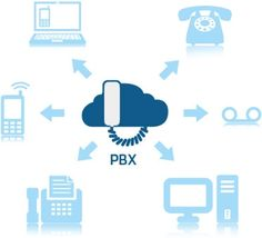 Hosted Business Telephone Lines Telephone Line, Clouds, Business, Store, Business Illustration, Cloud