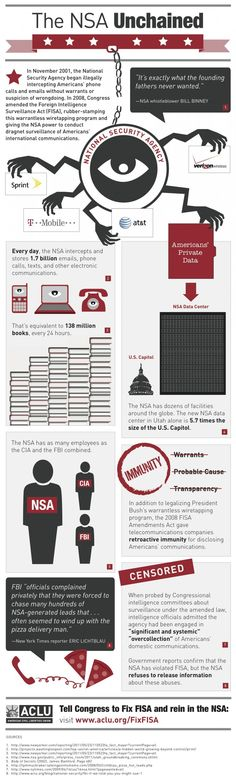 The NSA unchained