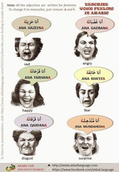 Describe emotions is very important when you learn any language. Learn it in Arabic. Vocabulary Words, English Vocabulary, Learn Arabic Online, How To Learn Arabic, Learn Arabic Alphabet, Arabic Phrases, Arabic Lessons, Beautiful Arabic Words, English Language Learning