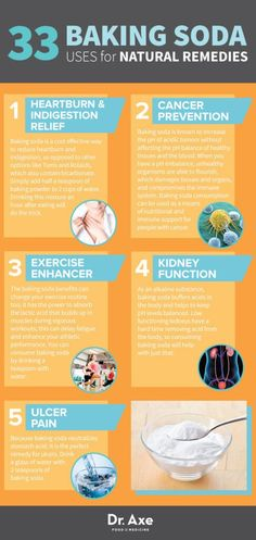 Baking Soda Uses for Natural Remedies List Infographic