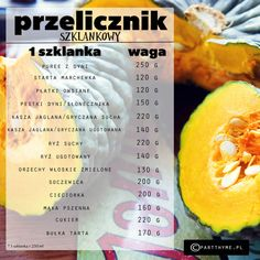 przelicznik kuchenny Kitchen Hacks, Cantaloupe, Fruit, Recipes, Diy, Food, Bricolage, Recipies, Essen