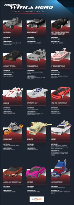 Batmobile Infographic Breaks Down the Speed, Cost, and Specs of Movie Vehicles Ghostbusters The Video Game, Extreme Ghostbusters, Pursuit Special, Buy Used Cars, Cinema, Acura Nsx, Car Advertising, Batmobile, Car Ins