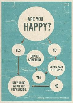 Are you happy? favorite-sayings personal-development