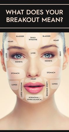 Skin Care ideas for flawless face - A wonderful info on skin care steps. natural skin care face simple idea ref 4244709463 produced on 20190313 Gesicht Mapping, Face Care, Body Care, Beauty Care, Beauty Skin, Beauty Style, Beauty Secrets, Beauty Hacks, Beauty Tips