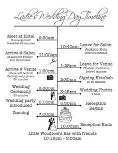PDF of your Wedding Party Timeline. The Knot Wedding Checklist Pdf Wedding Day Checklist, Wedding Schedule, Wedding Planning Timeline, Event Planning Tips, Reception Timeline, Wedding Ceremony Outline, Wedding Entrance, Wedding Who Pays, Maid Of Honor Speech