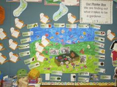 A mural depicting the new garden plot we planted up. Good opportunity for vocab, writing and art.