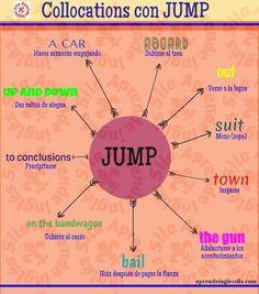 . English Speaking Skills, Learn English Grammar, English Writing Skills, English Idioms, English Language Learning, English Phrases, Learn English Words, English Lessons, English Vocabulary
