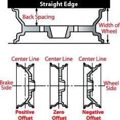 Wheel bolt pattern