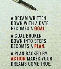 Aspiration, execution, realization