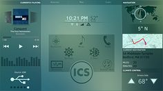 Rapid Development of an In-Vehicle Infotainment System (IVI): A UX Perspective