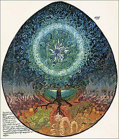 Mandala elaborada por Carl Gustav Jung