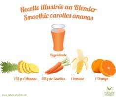 Smoothie carottes ananas