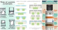 24 Diagrams To Help Decorate Your Home