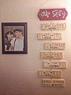 Our Story Wall art