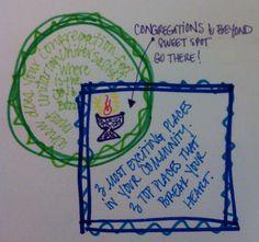 Growing Unitarian Universalism website (Tandi Rogers)
