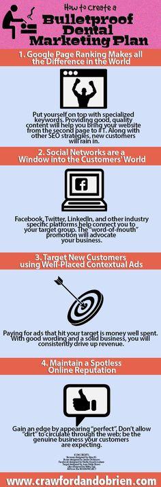 Social Signs Provide Fun Social Media For Dentists!   Dental ...