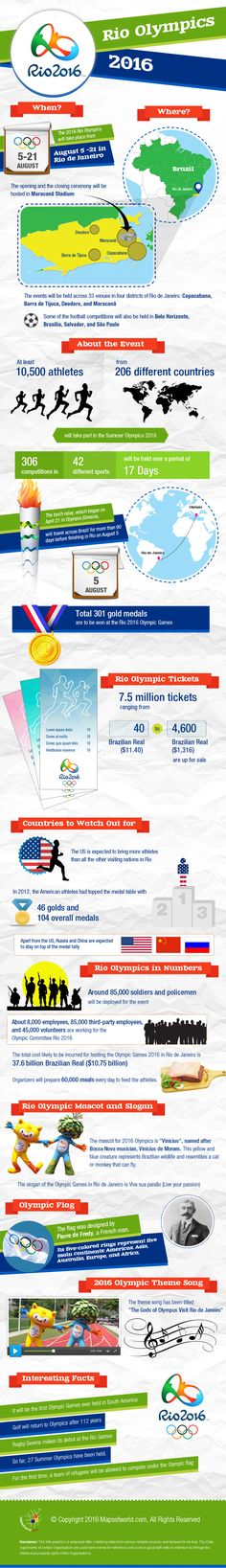 Explore amazing Rio 2016 Olympics Infographic with interesting facts - all the important 2016 Olympics facts and figures, including sports, Olympic venues and competitors. Olympics Facts, Rio Olympics 2016, Summer Olympics, Olympic Idea, Olympic Sports, Olympic Games, Office Olympics, Olympic Crafts, Olympic Venues