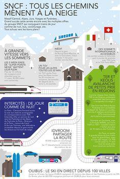 VO | Valérie Oualid : Agent d'illustrateurs | Blindsalida | SNCF Trains, Illustration, Map, Illustrated Maps, Infographic, Location Map, Illustrations, Maps, Train