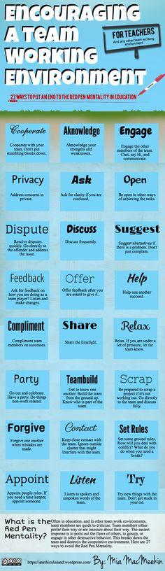 27 Easy Ways To Encourage Teamwork In School - Edudemic