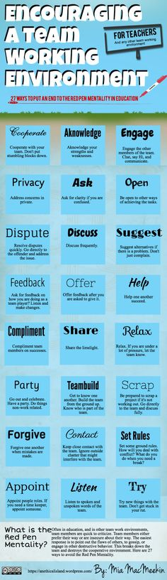 27 Easy Ways To Encourage Teamwork In School - Edudemic