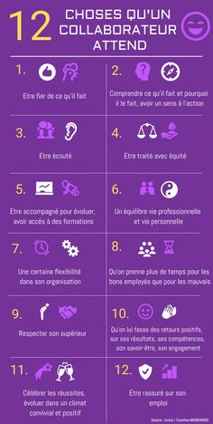 Etre Un Bon Manager, Formation Management, Burn Out, Leadership Coaching, Community Manager, Work Inspiration, Business Quotes, Project Management, New Job