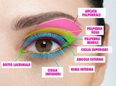 Anatomia del trucco occhi: dove applicare il make-up, dall'ombretto all'eyeliner -cosmopolitan.it