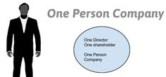 One Person Company Introduction One person company OPC is one of the various kinds of companies, recognized by the Companies Act 2013. These companies enable sole proprietors to own an entire business firm and be a part of the corporate world. For further details log on to https://www.legalraasta.com/one-person-company/