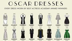 Infographic: Every Oscar dress worn by Best Actress winners (since 1929!)