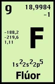 Resultado de imagen para el azufre en la tabla periodica resultado de imagen para el fluor en la tabla periodica urtaz Gallery