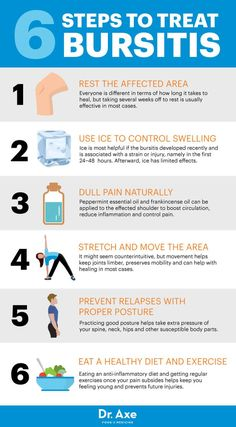 The 6-Step Natural Approach to Treating Bursitis - Dr. Axe