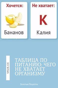 Education, Cooking, Healthy, Food, Medicine, Diet, Health, Kitchen, Essen