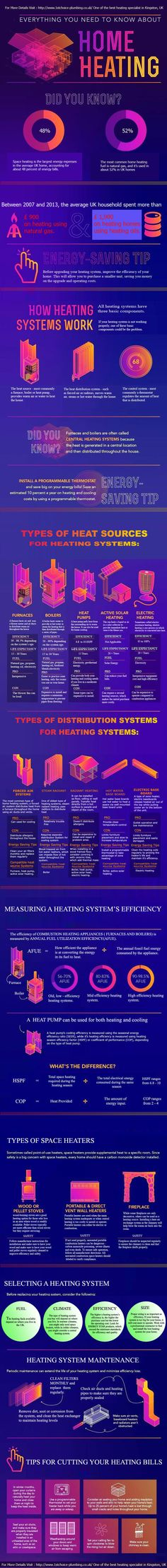 18 best *Central Heating* images on Pinterest | Central heating ...