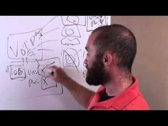 Introduction to Voice Over IP - YouTube