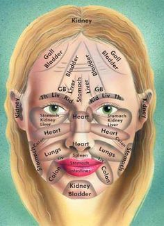 There are Reflexology points located on the face also