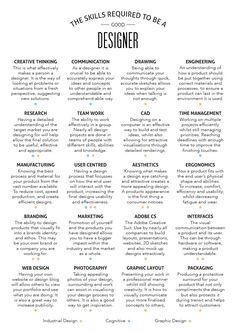 Skills to be a good designer Typography in design Realpixels Weekly Web Design Inspiration Gobandit Action Cam Visual Design, Graphisches Design, Graphic Design Tips, Interior Design Tips, Tool Design, Graphic Design Inspiration, Graphic Designer Resume, Design Trends, Resume Design