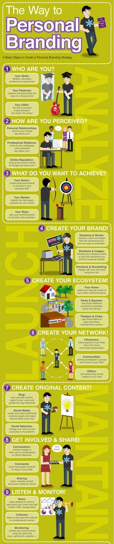 The Way to Personal Branding #infografik