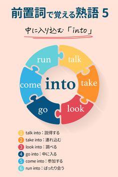 English Vocabulary Words, English Words, English Lessons, English Language, English Study, Learn English, Japanese Grammar, Study Japanese, Prepositions