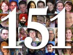 151 Victims of Mass Shootings in 2012: Here Are Their Stories | Mother Jones