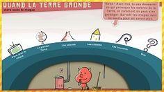 Un court module interactif de la Cité des sciences qui enseigne aux enfants les origines des catastrophes géologiques (volcans, tremblements de terre, tsunamis)